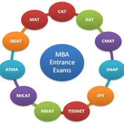 This image signifies the various MBA exams students can apply to get into b-schools in India.