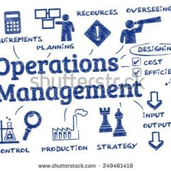 Operations Management Infographic showing the various functions