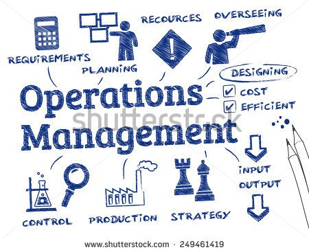 mba on operation management Online masters mba operations supply chain management according to the  institute for supply management, the average annual income for supply chain.