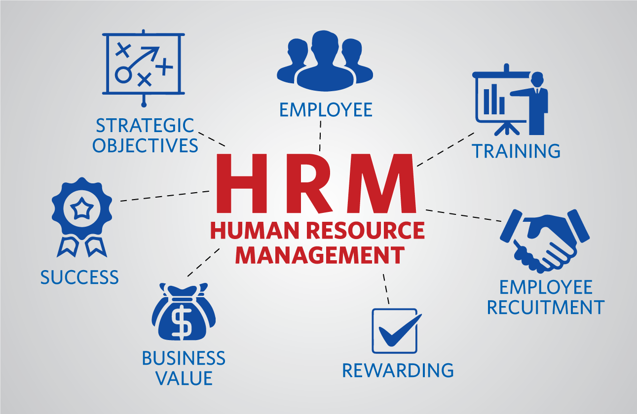 Image result for mba in human resource management